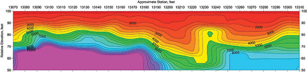 Example of a cross-section generated using the refraction seismic method. (Image courtesy of ESP Associates.)