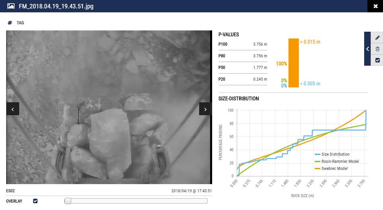Shovel monitoring solution measures rock fragmentation