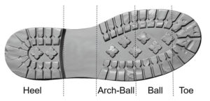 Four sections of the work boot are used to measure tread wear. Preliminary results associated with these sections can be found in the two tables presented below. Photo courtesy of NIOSH