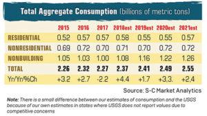 Source: S-C Market Analytics. Click to enlarge
