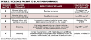 measuring-blast-performance2