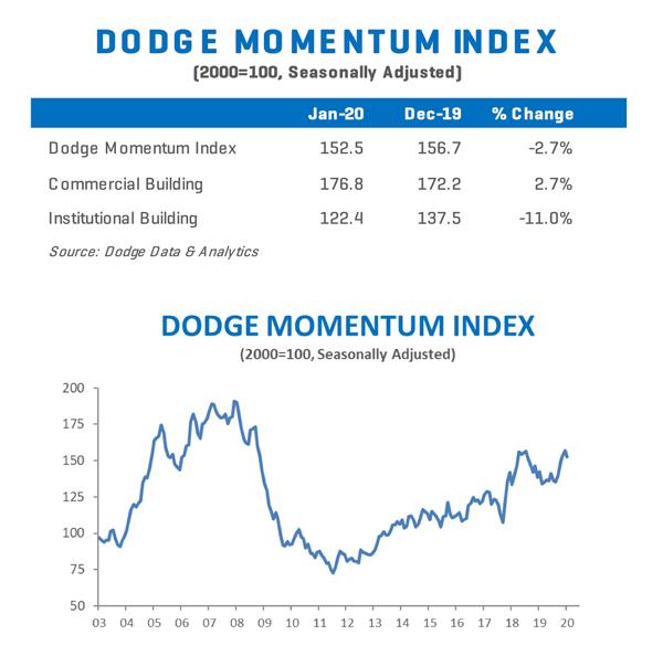 Dodge_January