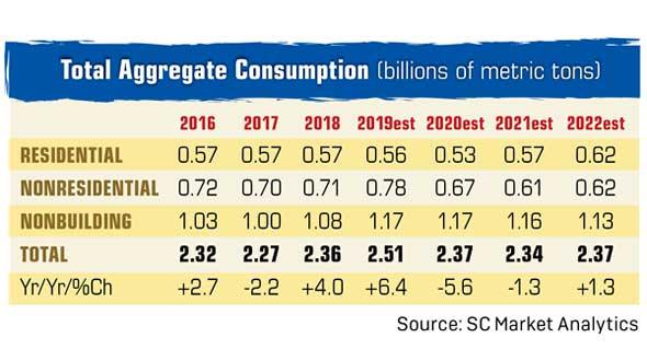 Chart: SC Market Analytics