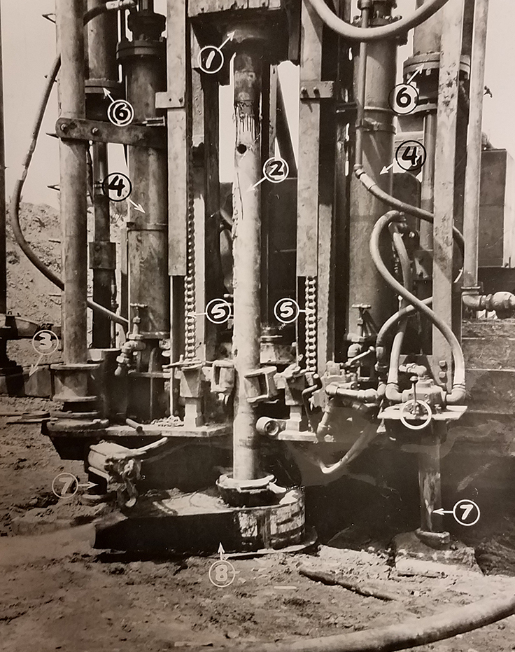 A close-up of a Robbins rotary drill shows (1) the sliding gear box, (2) the drill steel, (3) the revolving drill steel rack, (4) the hydraulic cylinders and (5) chain hoists that provide down pressure, (6) the hydraulic pistons, (7) jacks that level the unit for drilling and (8) the dust deflector. Photo: Caterpillar
